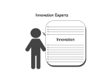 Innovation Experts