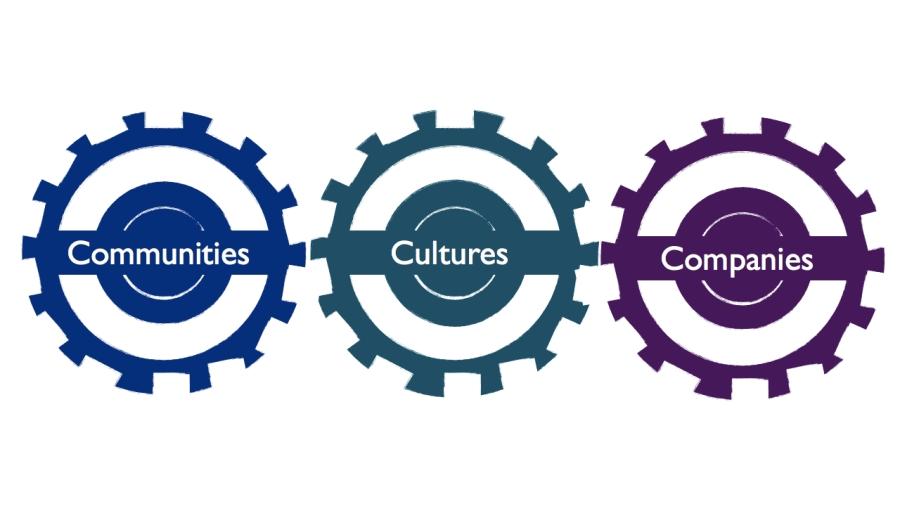 Company Cultures.004