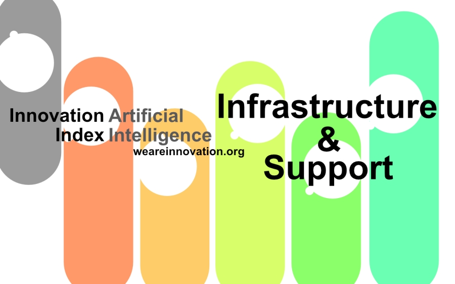 AI Infrastructure and Support