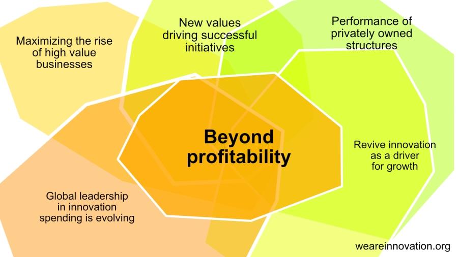 WAI Beyond Profitability
