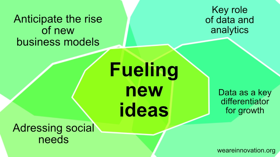 WAI Fueling new ideas