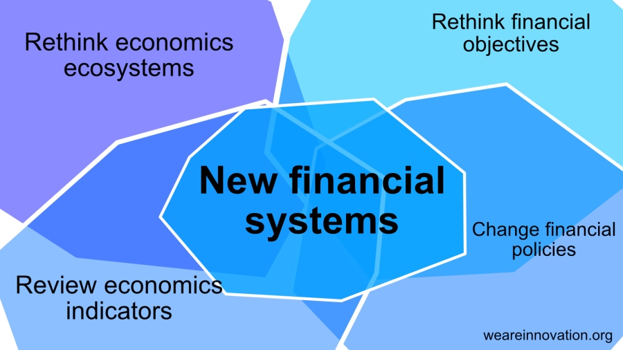WAI New financial systems