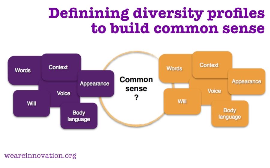 diversity-profile-wai
