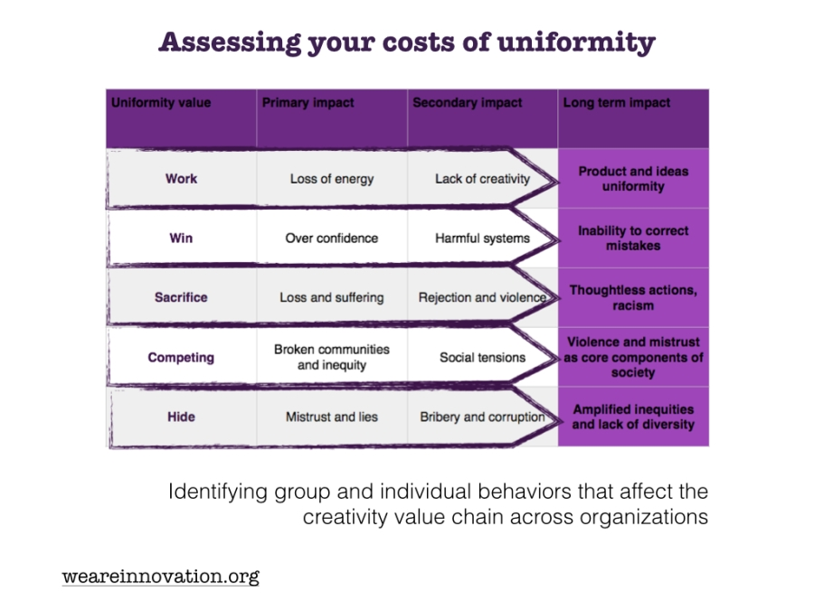 costs-of-uniformity-001