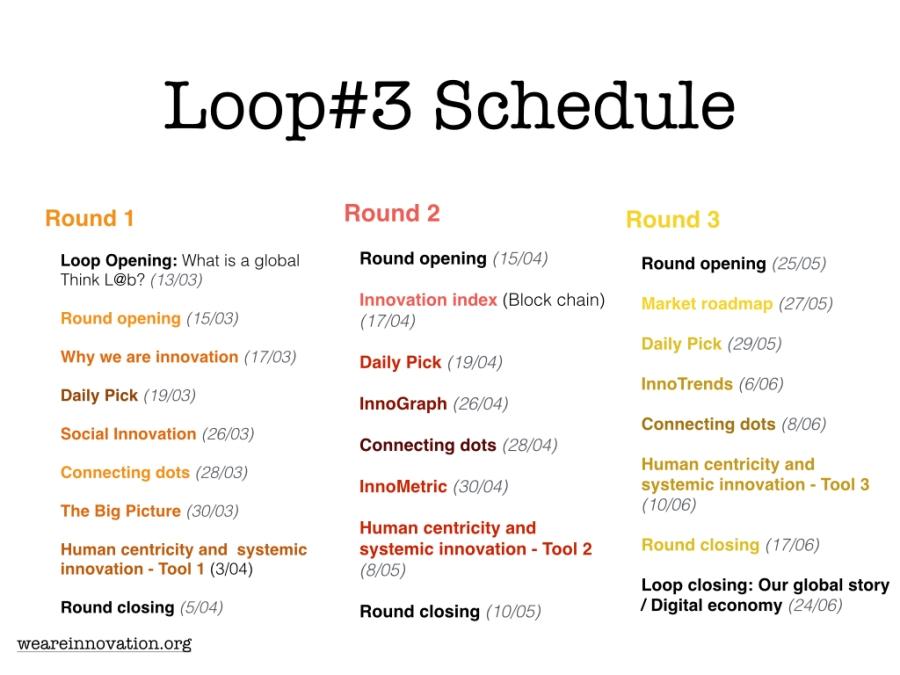 Loop3 schedule.001