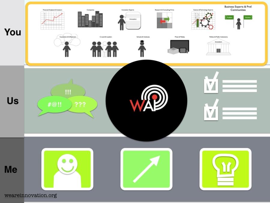 WAI concept.001